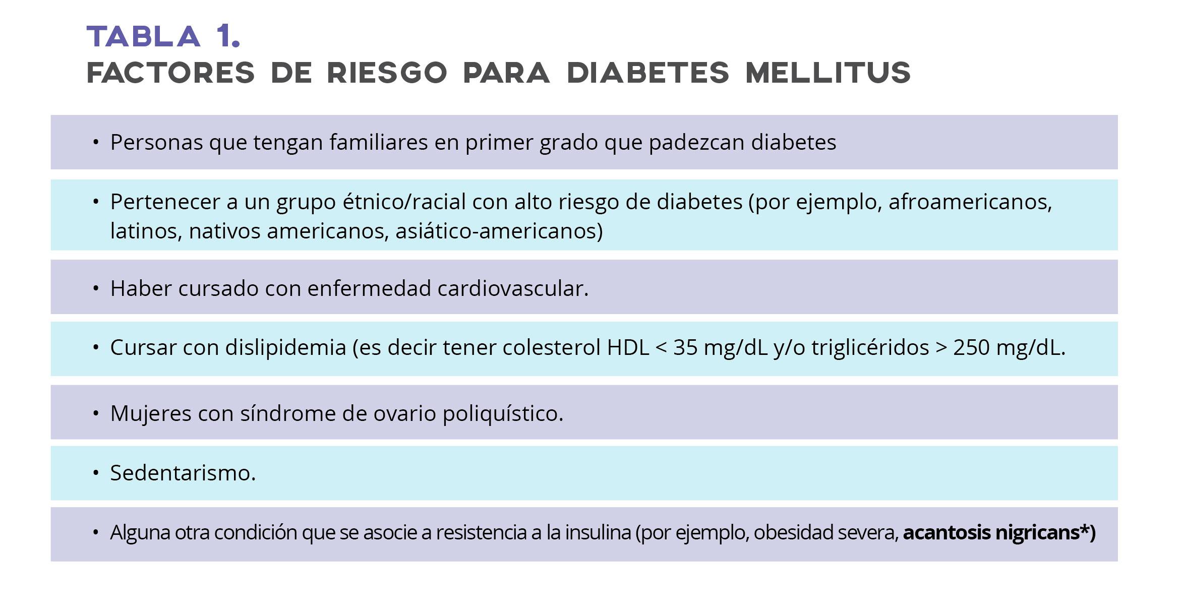 Factores de riesgo para Diabetes Mellitus