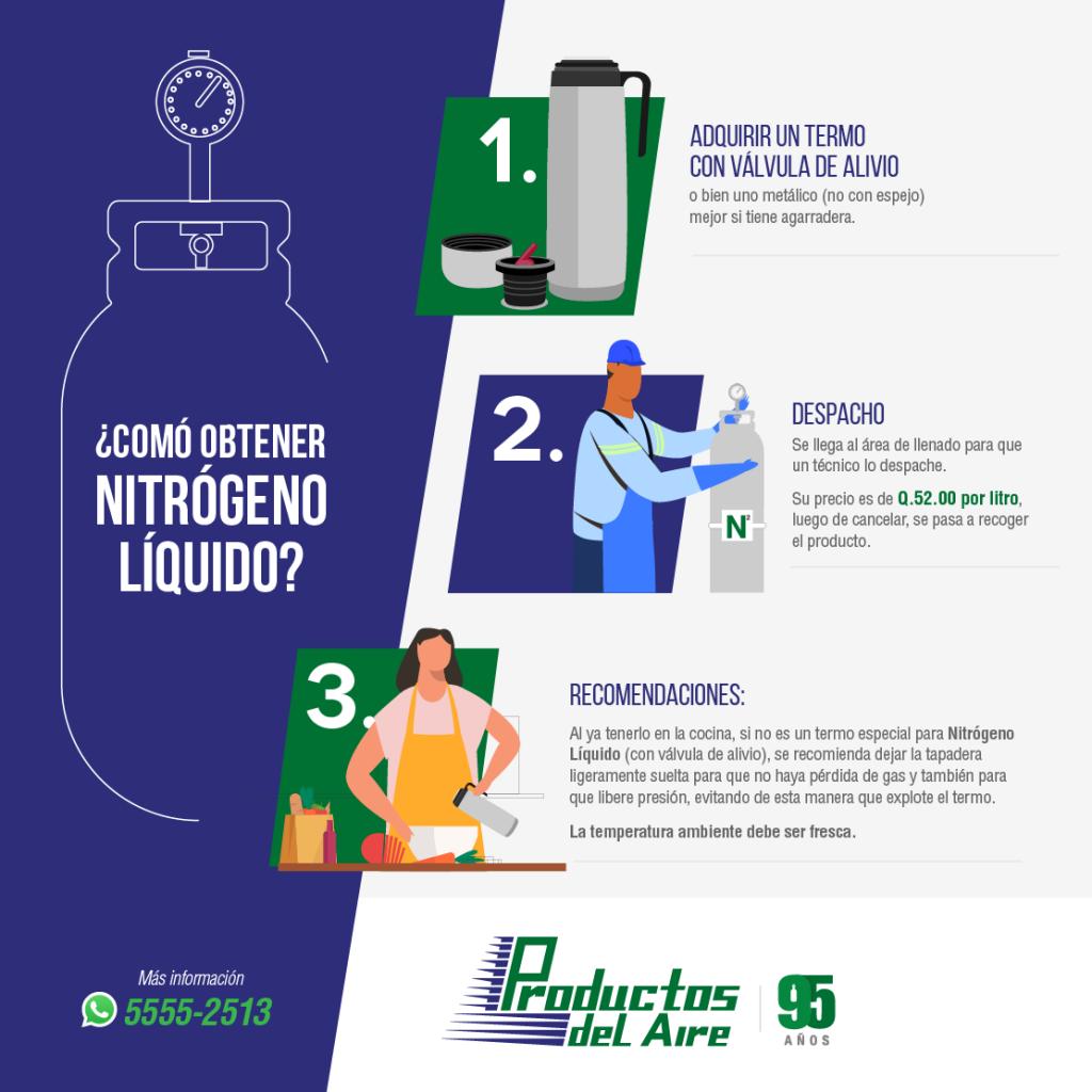 ¿Comó obtener nitrógeno líquido en Productos del Aire?